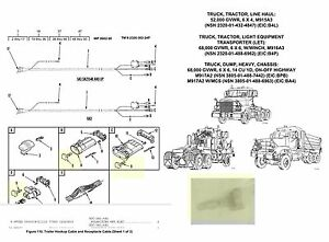 x key cpa lock hitch wiring harness m truck tractor dump image is loading 10 x key cpa lock gt hitch wiring