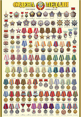 Russian Soviet Medal Order Poster. Mедали CCCP плакат