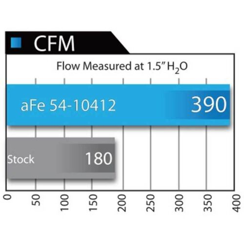 AFE COLD AIR INTAKE STAGE 2 FOR 03-07 DODGE CUMMINS DIESEL 5.9L PRO DRY S FILTER