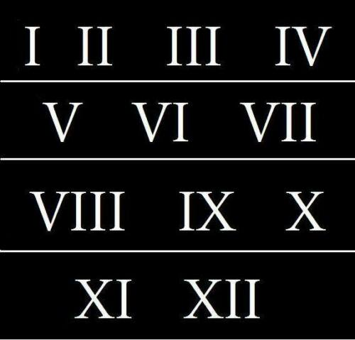 Roman Numeral Stencils 2 inch 1-12 Mylar Clock Numbers Addresses