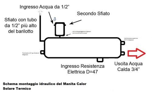 BARILOTTO INOX 8 LITRI PANNELLO SOLARE TERMICO ACQUA CALDA CIRCOLAZIONE NATURALE