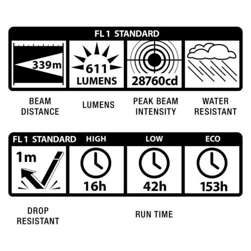 Mag-Lite ml50l-s3016 3c LED linterna 150 horas autonomía en el modo ECO