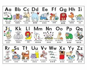 ALPHABET A - Z CHILDREN KIDS EDUCATIONAL POSTER CHART A4 ...