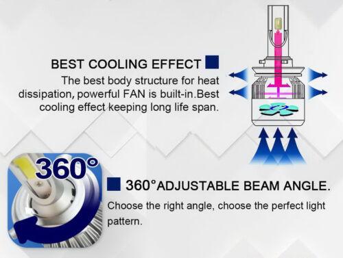 9006 Fog Lights for RAM 2016-2019 w//Projector Lamps 9005+9005 LED Headlight