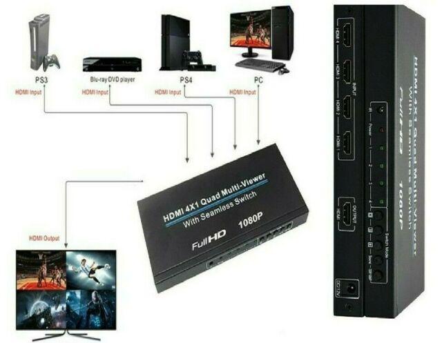 2x2 TV Video Wall Processor Multi-format HDMI Matrix Controller Splicer Splitter