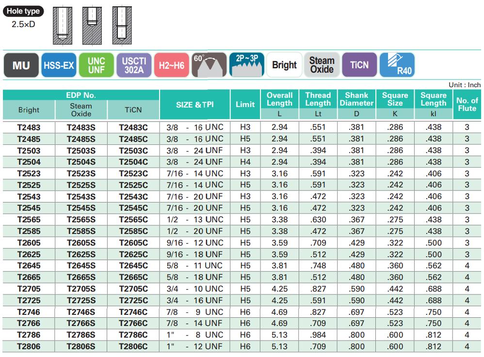 YG1 5//16-18 Spiral Flute Combo Tap T2443S 3 Flute H3 Steam Oxide Multi Purpose