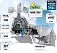 AcuRite Home Weather Station Best In Wireless Solar WIFI Internet Wind Rain Temp