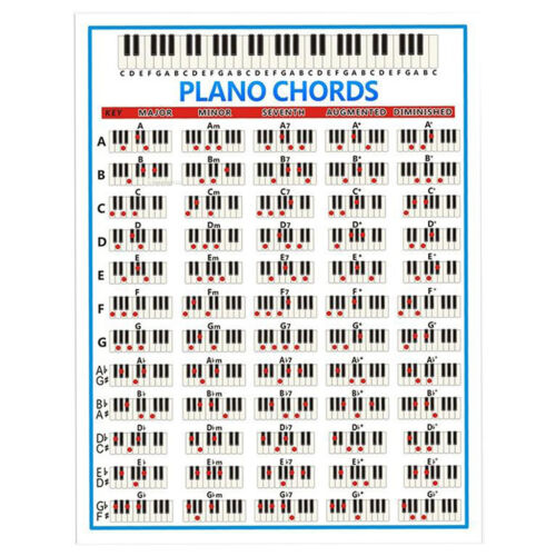 Großes Piano  Chart Poster Perfekt für Schüler und Lehrer