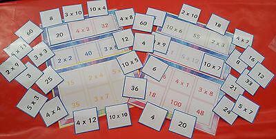 6 PLAYERS FUN LEARNING RESOURCE 12X LEARN 6X TIMES TABLE LOTTO // BINGO