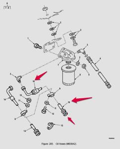 M939 5-TON Fuel Tank Hose Assembly 12432371 4720014422533