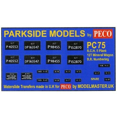 Affidabile Transfers For Rch 1923 12t 5-plank Mineral Wagon (br Num) Model Masters Mmpc75