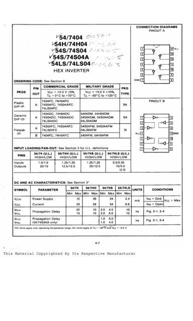 2x D204D RFT HEX INVERTER IC SN74H04N 74H04PC DM74H04N