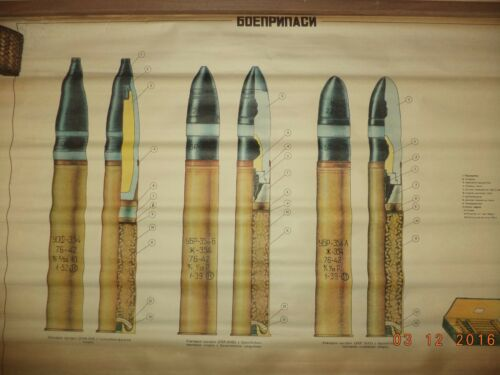 BULGARIAN MILITARY POSTER RUSSIAN AMMUNITION FOR ARTILLERY