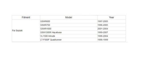 Suzuki GSXR 1000 K3 2003 New 5 Wire 5 Pin Regulator Rectifier replacement new