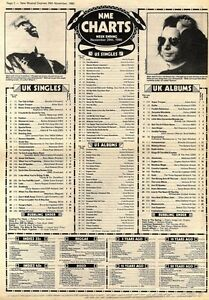NME-CHARTS29-11-80-BLONDIES-THE-TIDE-IS-HIGH-WAS-NUMBER-0NE