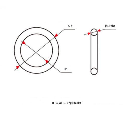 1.5mm Grün Fluorine Gummi-Dichtungsring Ölbeständige FKM O-Ring ØAD 5~50mm