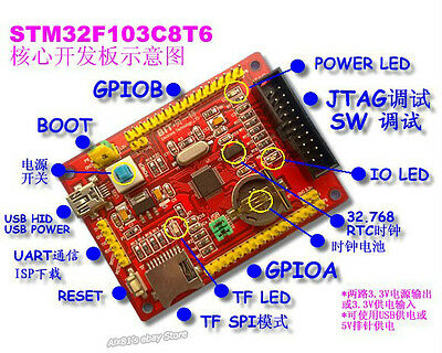 STM32F103C8T6 Development Board RTC Crystals STM32 Core Board for TTL Circuit