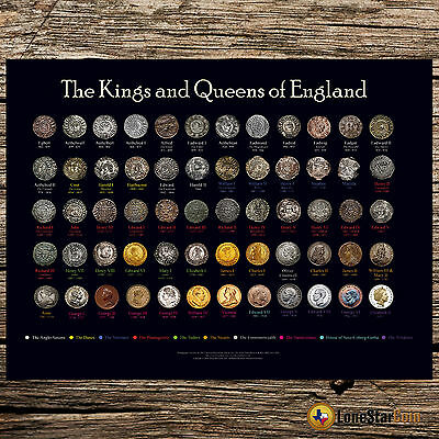 The Kings and Queens of England - Coin Wall Poster