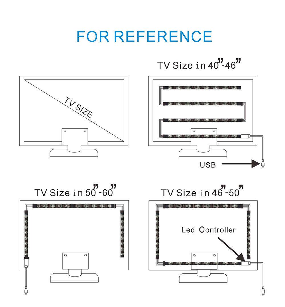 5V LED Lights TV 5050 Color W/ Remote