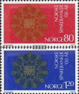 Ebay Norwegen