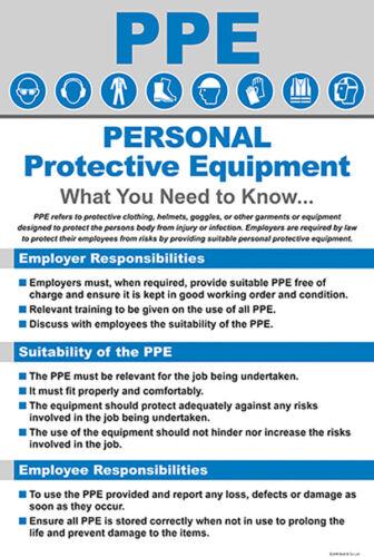 Saber sobre PPE Poster 400 X 600mm SHS0020