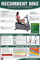 Recumbent Bike Stationary Cycle Professional Fitness Gym Wall Chart Poster