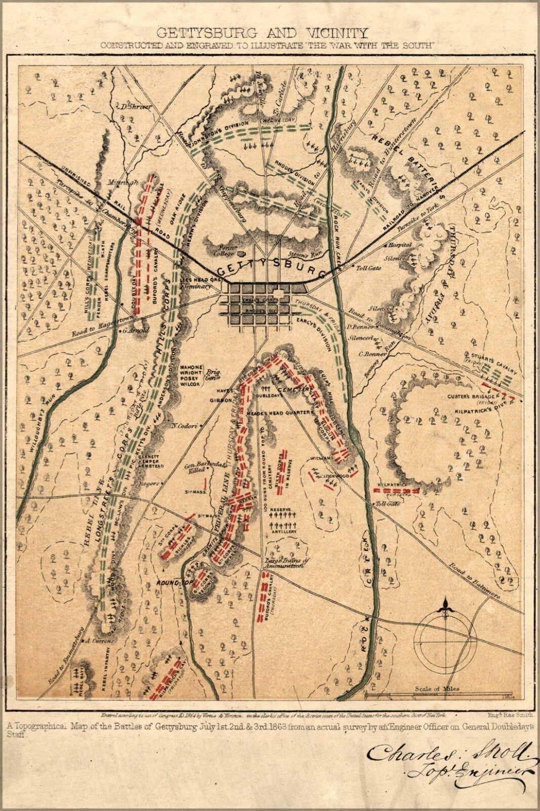 Poster, Many Größes; Map Of Battle Of Gettysburg Pub. 1867