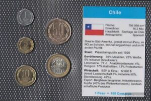 Chile-2006-Stgl-unzirkuliert-Kursmuenzen-2006-1-Peso-bis-100-Pesos