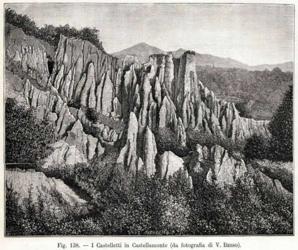 100% Vero Castellamonte:castelletti O Castellazzi.canavese.stampa Antica.passepartout.1891 Rinfresco