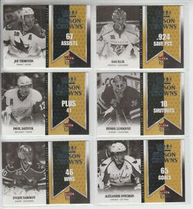 08-09-Fleer-Ultra-Washington-Capitals-Alexander-Ovechkin-Season-Crowns-card-SC1