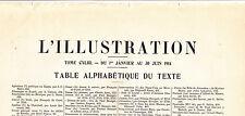 Index des textes, auteurs et gravures de L'illustration du 1er semestre 1914