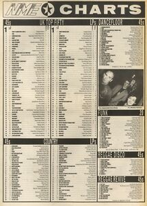 NME-CHARTS-FOR-2-2-1985-FOREIGNER-I-WANT-TO-KNOW-WHAT-LOVE-IS-WAS-NO-1