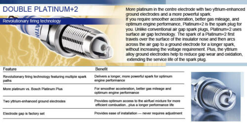 Audi A4 2.0 TFSI flexible fuel 09-11 BOSCH DOUBLE PLATINE Spark Plug FR5KPP332S