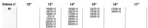 Catene neve per autovetture MAGGI THE ONE 185//60//14  9mm autotensionanti zincata