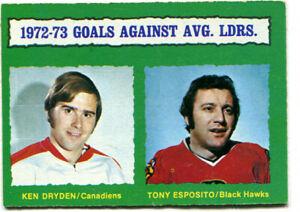 1973-74 OPC Goals Against Average Leaders Card #136 Ken Dryden Tony Esposito