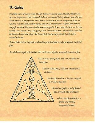 image relating to Free Printable Book of Shadows Pages referred to as Ebook of Shadows Spell Web pages ** Chakras ** Wicca Witchcraft BOS eBay