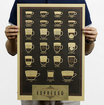FD3205 Vintage Italian Coffee Scale Map Paper Posters Club Decoration 51*35CM