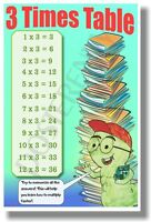 3 Times Table - Classroom Math Poster