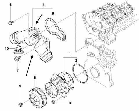 3.0i Thermostat WAHLER 11531437040 BMW E83 X3 2.5i