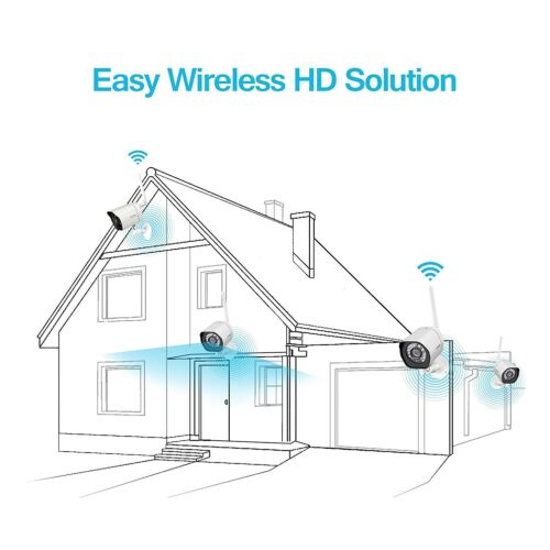 Zmodo Wireless Security Camera System 2 pack Smart HD Outdoor WiFi IP Cam...