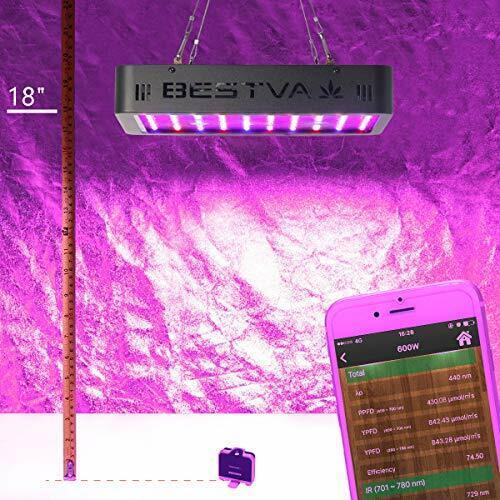 BESTVA DC Series 600W LED Grow Light Full Spectrum Dual-Chip Growing