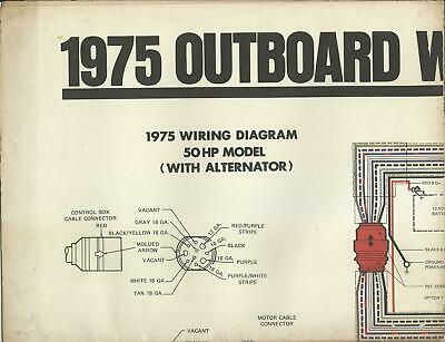 JOHNSON MARINE BOAT 1975 OUTBOARD WIRING DIAGRAMS 50 70 75 ...