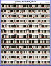 PIANO KEYBOARD CHORD CHART - SMALL CHART - 96 CHORDS !
