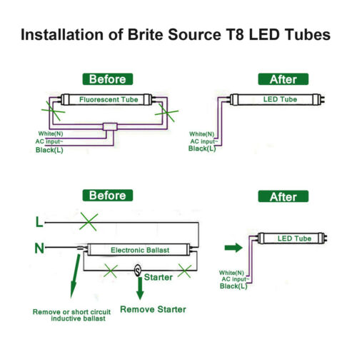 Bright Source T8 or T12 LED Fluorescent Tube Replacement 2ft 3ft 4ft 5ft 6ft 8ft