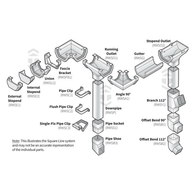 FLOPLAST Fascia Gutter Bracket for 114mm Square Gutter System PK of 3 x RKS1B Black