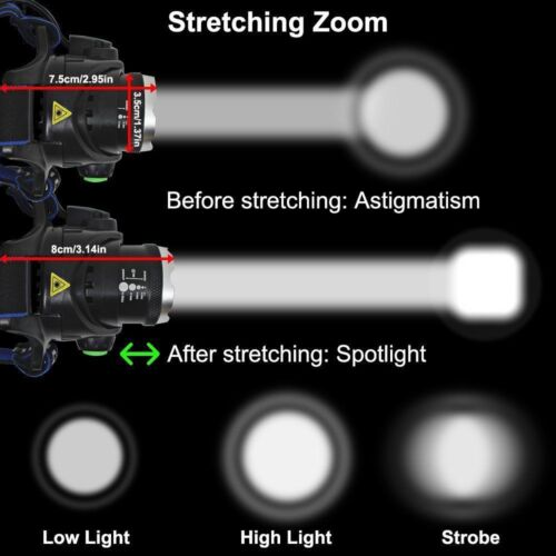 Zoom 90000LM Rechargeable CREE T6 LED Headlamp Head torch Headlight Flashlight