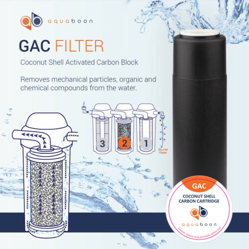 Aquaboon 3-Stage Home Drinking Filtration System 3 Filters Are Included