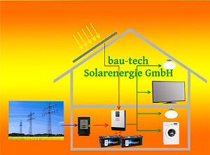 500watt pv anlage solaranlage hybrid set mit batterie speicher eigenverbrauch ebay. Black Bedroom Furniture Sets. Home Design Ideas