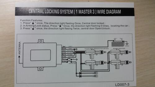 Zentralverriegelung ZV mit Funkfernbedienung Sender 4-türig Komplett für VW OPEL