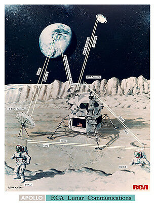 apollo 11 space mission quora - photo #16
